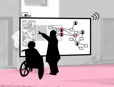 Two people (one in a wheelchair, one standing) in front of a digital information board